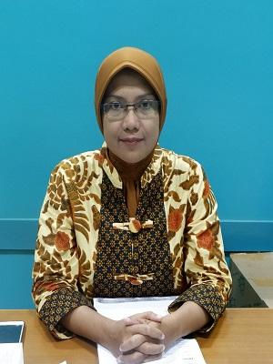 Dr. Dian Eka Rahmawati, S.IP., M.Si.